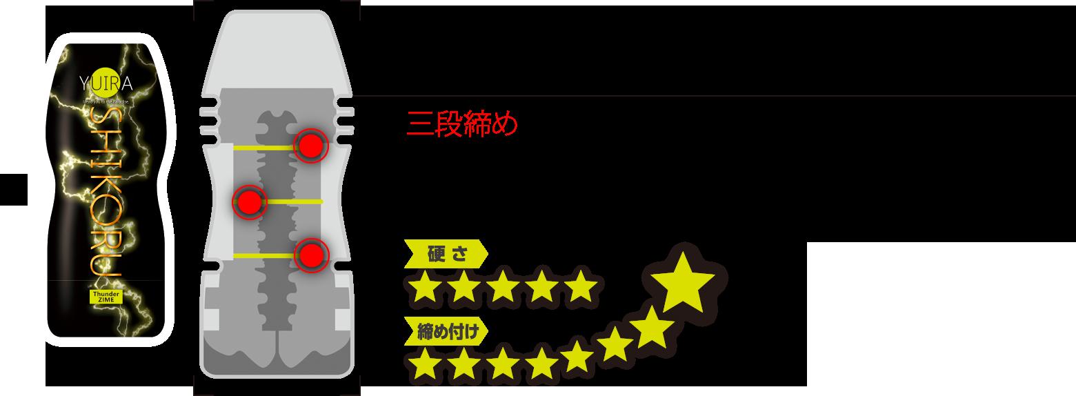 img-shikoru-goods03.png